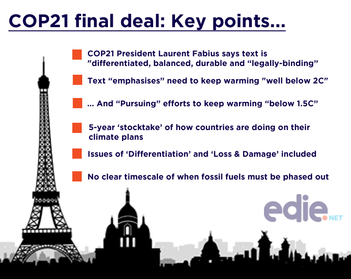 COP21 World Leaders Agree Legally Binding Climate Deal In